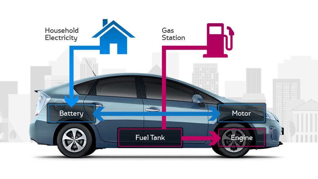 Toyota Plugin Hybrid Diagram