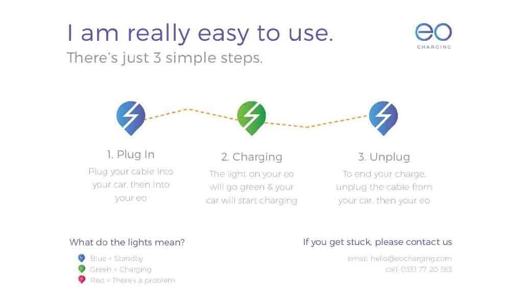 3 steps for eco charger